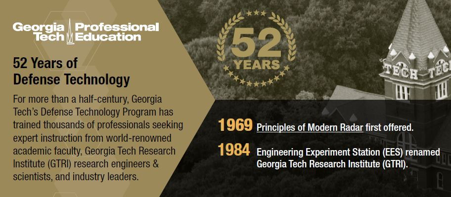 Defense Technology 50 Years Timeline